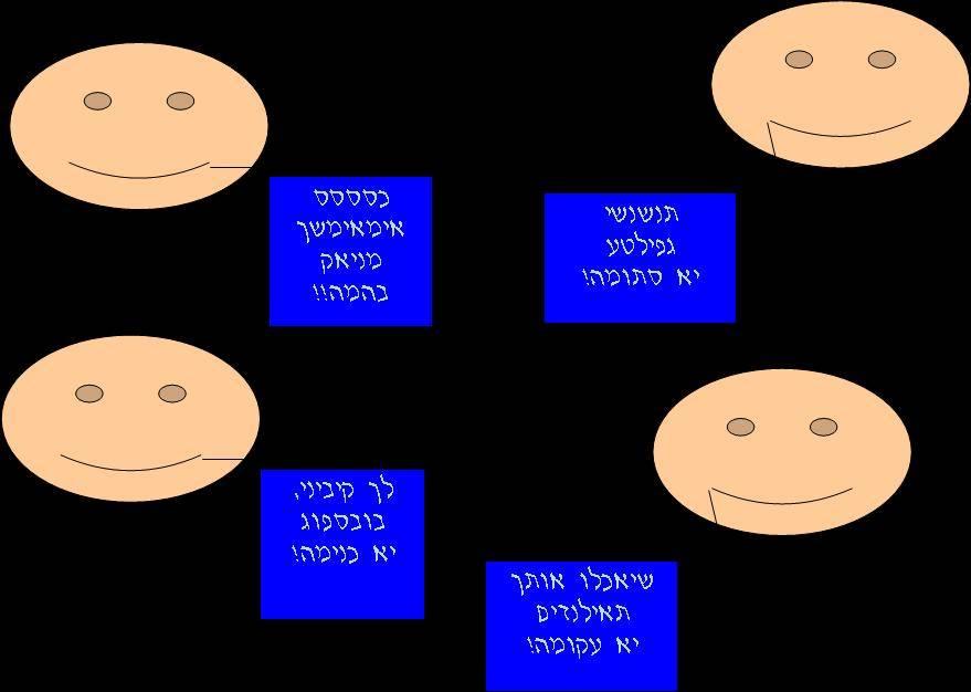 עברית שפה גסה- חובה לראות!