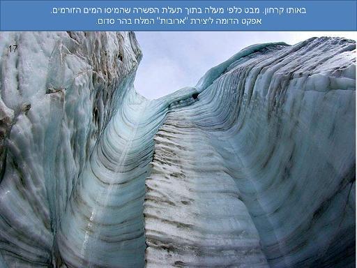 קרחוני עד מפורסמים
