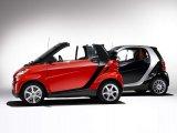 מכוניות קטנות ביותר