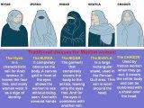 תנאי החיים של הנשים באפגניסטן